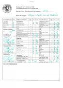 Prüfung und Formwert (1)